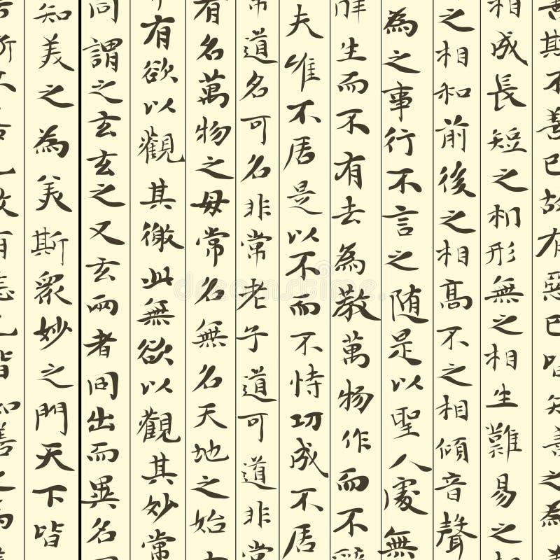 Безшовная предпосылка переченя с иероглифами. бесплатная иллюстрация