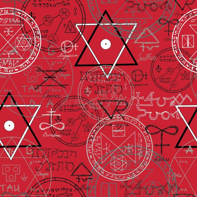 Безшовная предпосылка с мистическими символами на красном цвете иллюстрация вектора