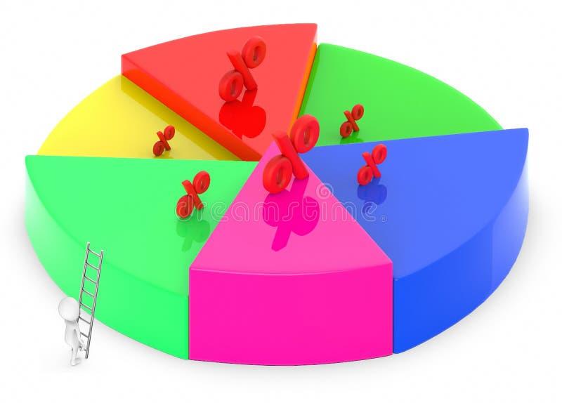 белые человеки 3d взбираются вверх к долевой диограмме, знаку процента на различных кусках его иллюстрация вектора