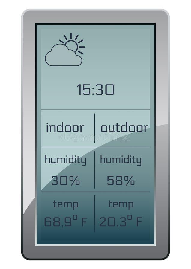 Беспроводной контроль климата Домашнее приспособление метеорологической станции Оборудование дома метеорологической станции, пока бесплатная иллюстрация