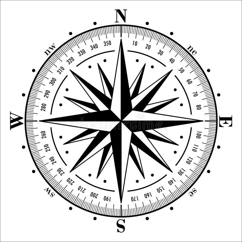 белизна вектора компаса изолированная иллюстрацией розовая бесплатная иллюстрация