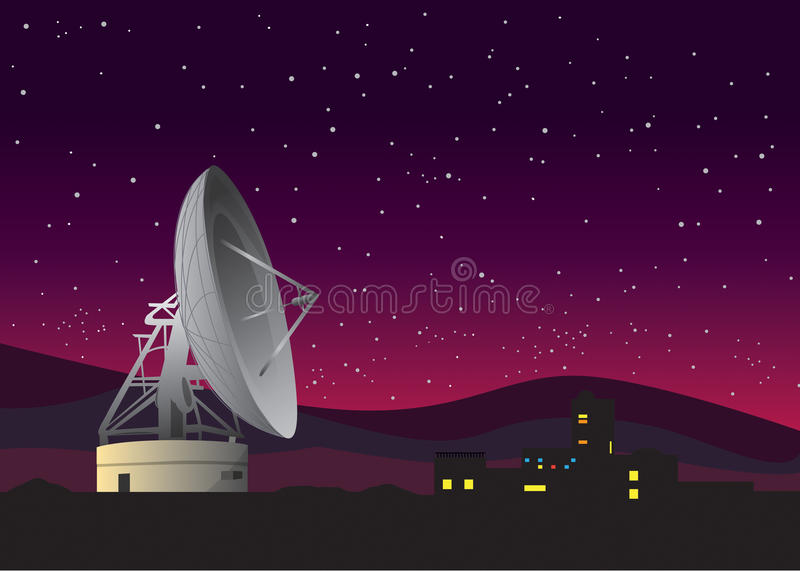 белизна вектора тарелки изолированная иллюстрацией спутниковая иллюстрация вектора