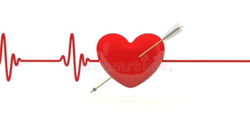 биение сердца сердца стрелки бесплатная иллюстрация