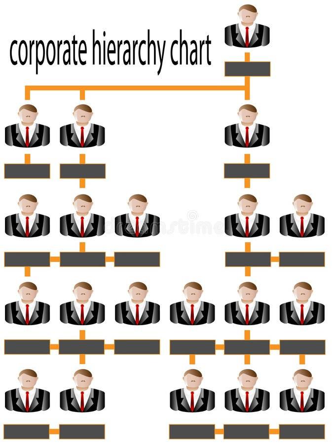 Бизнесмен диаграммы корпоративной иерархии иллюстрация вектора