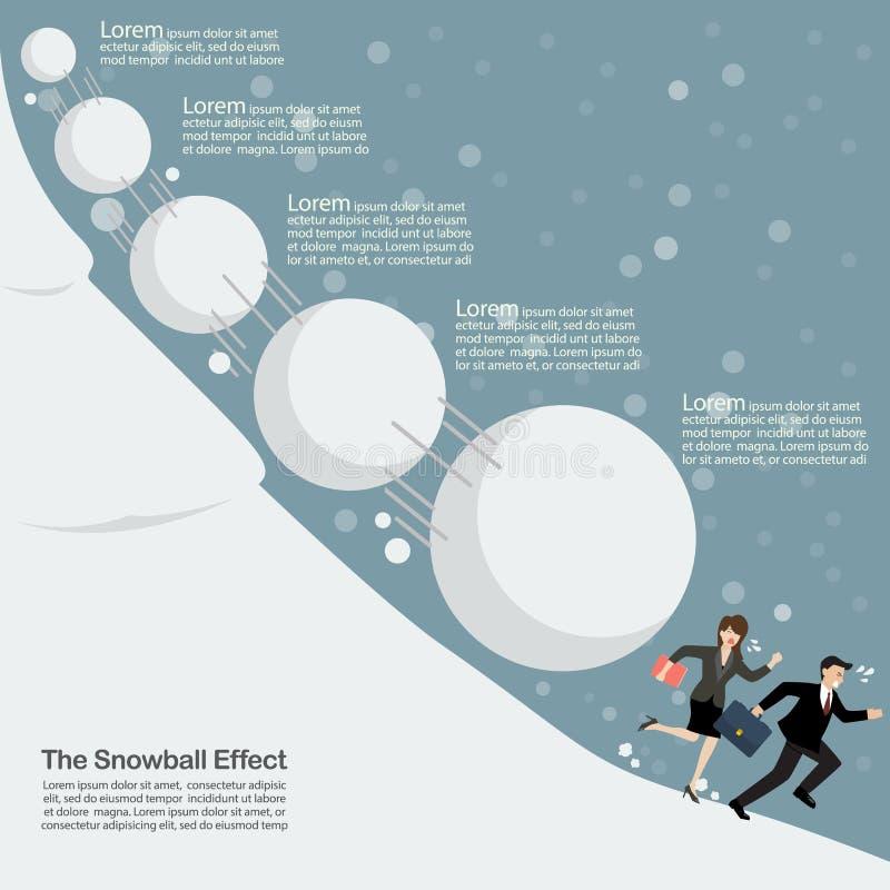 Бизнесмен и женщина бежать далеко от влияния снежного кома иллюстрация вектора