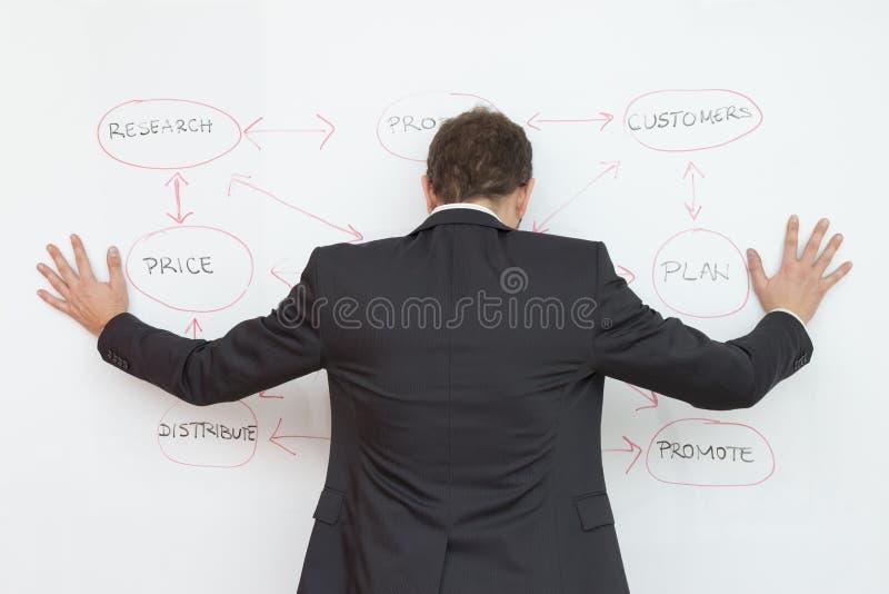 Бизнесмен потревожился о стратегии бизнеса стоковая фотография rf