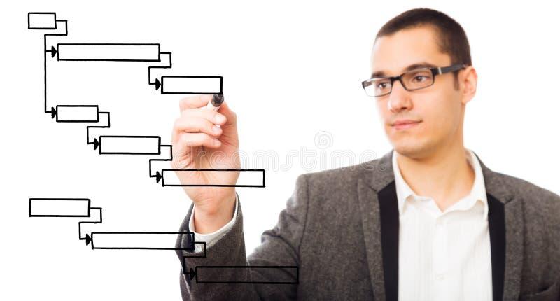 Бизнесмен рисуя планово-контрольный график стоковые фото