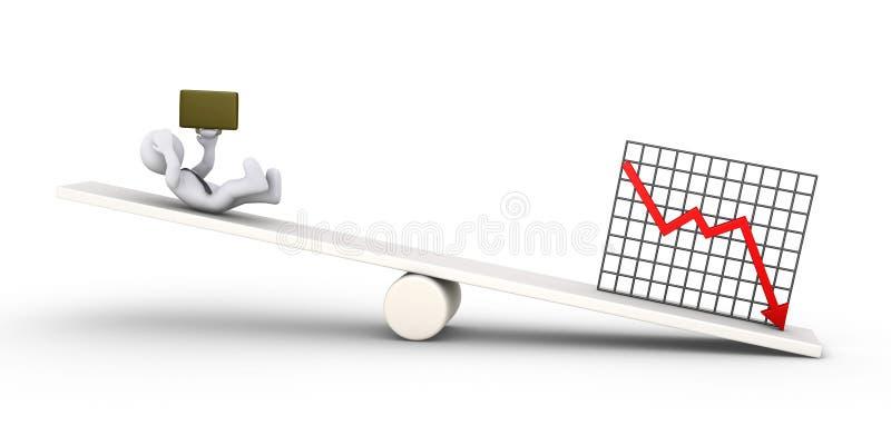 Бизнесмен теряет уравновешение должное к низким сбываниям бесплатная иллюстрация