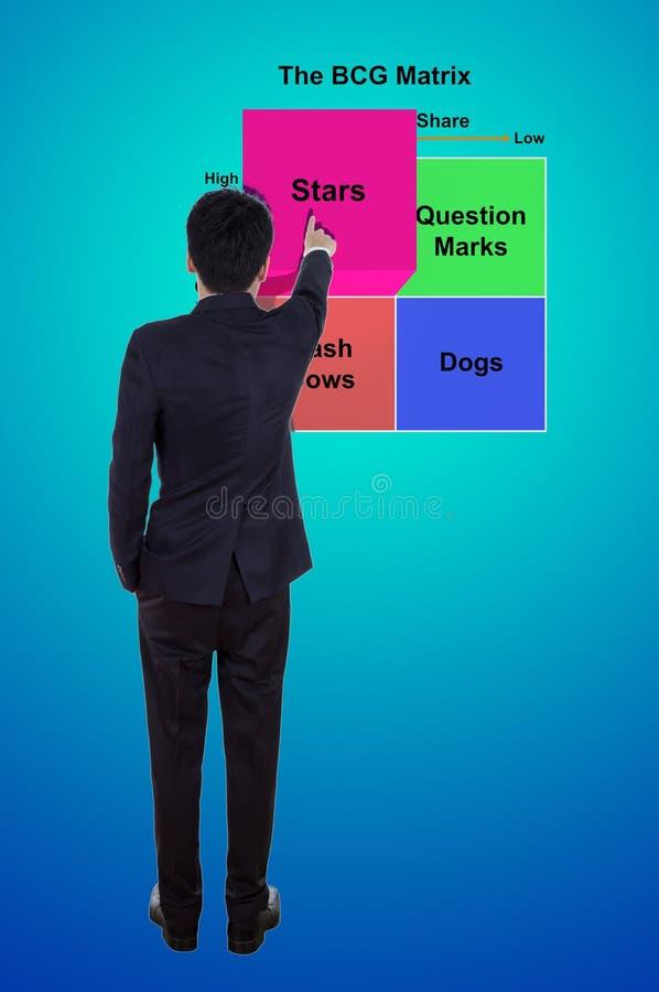 Бизнесмен указывая звезда диаграммы матрицы BCG & x28; Concep маркетинга иллюстрация вектора