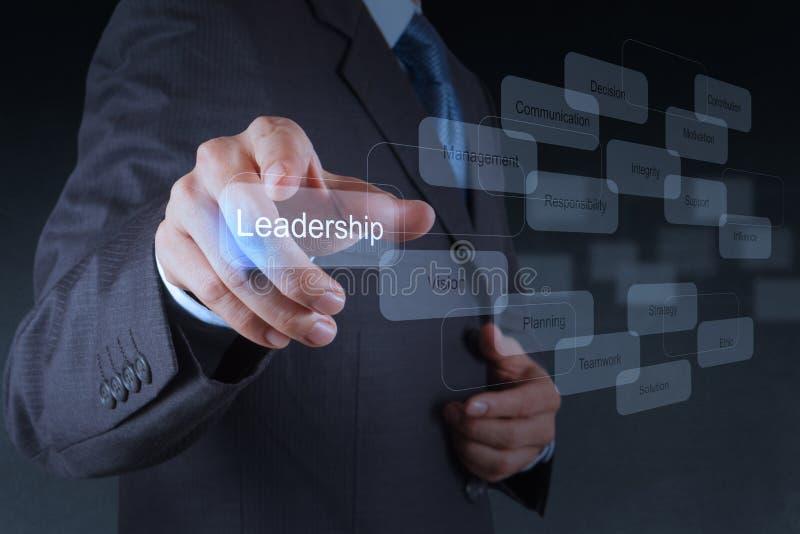 Бизнесмен указывая к принципиальной схеме искусства руководства стоковое фото