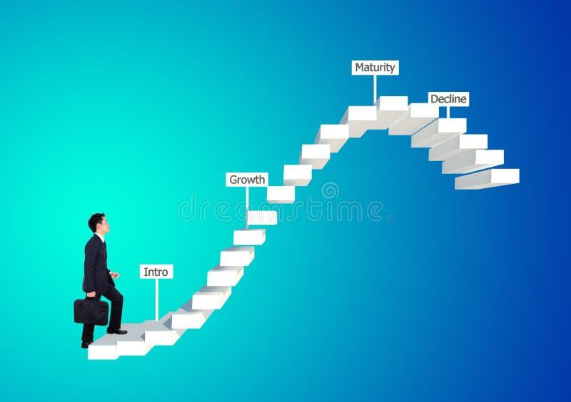 Бизнесмен шагая на лестницу с концепцией жизненного цикла долговечности изделия & x28; иллюстрация вектора