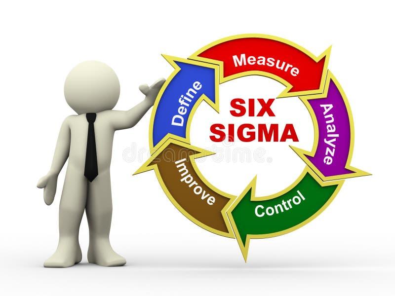 бизнесмен 3d и 6 схем технологического процесса сигмы бесплатная иллюстрация