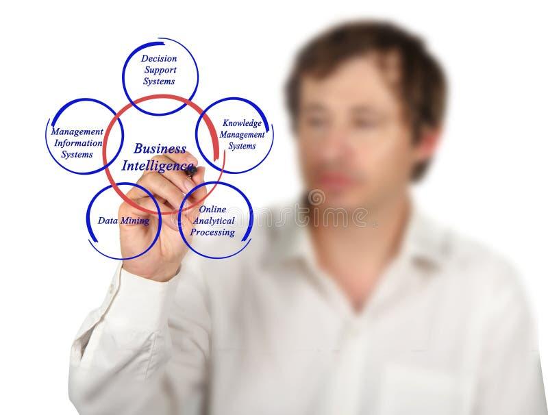 Бизнес-аналитика стоковое фото rf