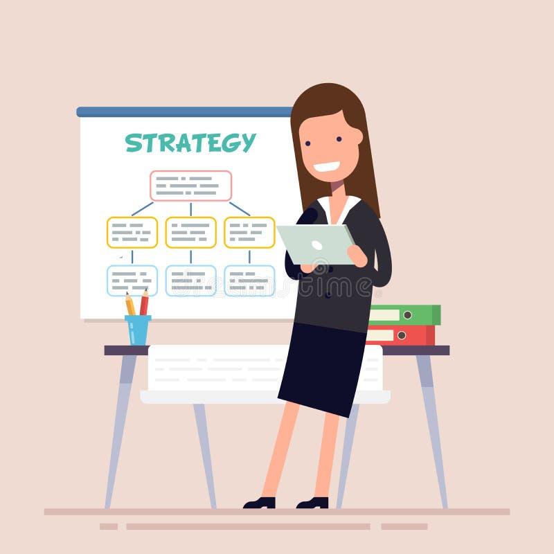 Бизнес-леди использует таблетку стоя около рабочего места Стратегия бизнеса плаката Папки с документами на таблице бесплатная иллюстрация