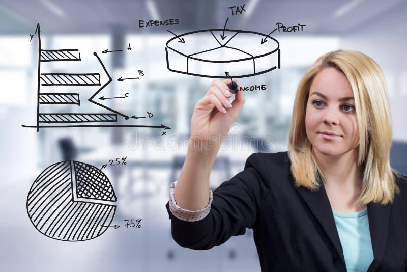 Бизнес-леди рисуя 3 диаграммы на офисе стоковая фотография rf