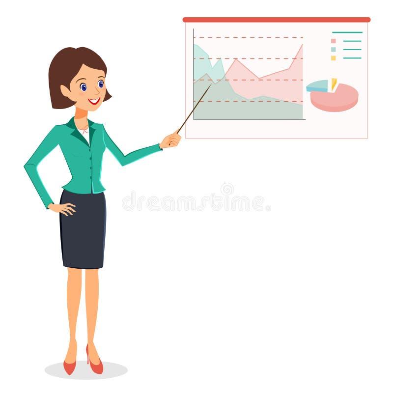 Бизнес-леди указывая на диаграмму, диаграмму представление дела 3d габаритное представляет форму 3 бесплатная иллюстрация