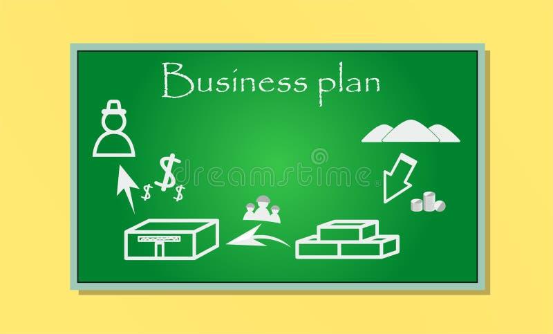 Бизнес-план, на доске стоковая фотография
