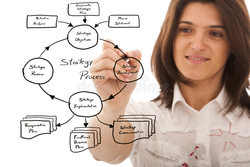 бизнес-план стратегический стоковое изображение