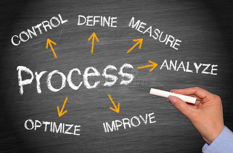 Бизнес-процесс стоковое изображение rf