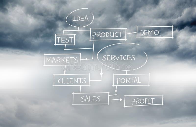 Бизнес-план написанный на предпосылке неба иллюстрация вектора