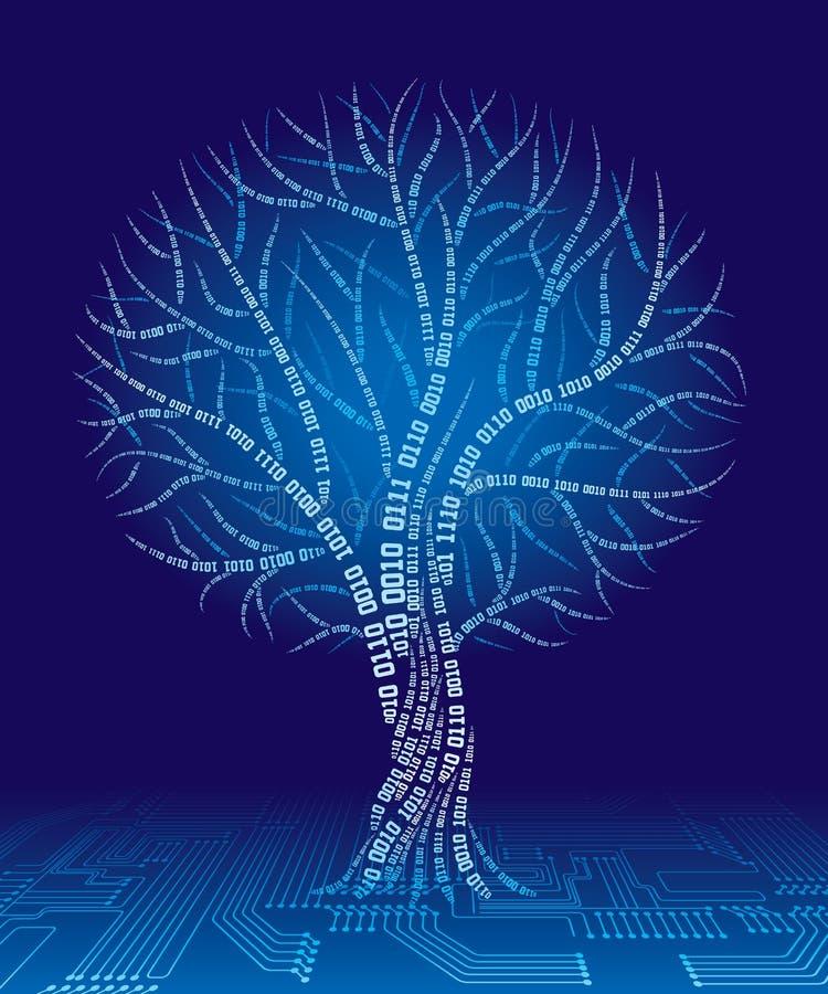 бинарное дерево иллюстрация вектора