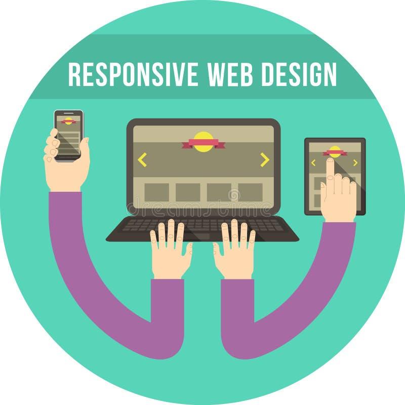 Бирюза концепции отзывчивого веб-дизайна круглая иллюстрация вектора