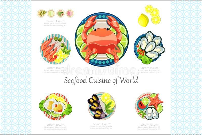 Блюда из морепродуктов мира, омара, краба, креветки, устрицы, мидии, эле иллюстрация штока