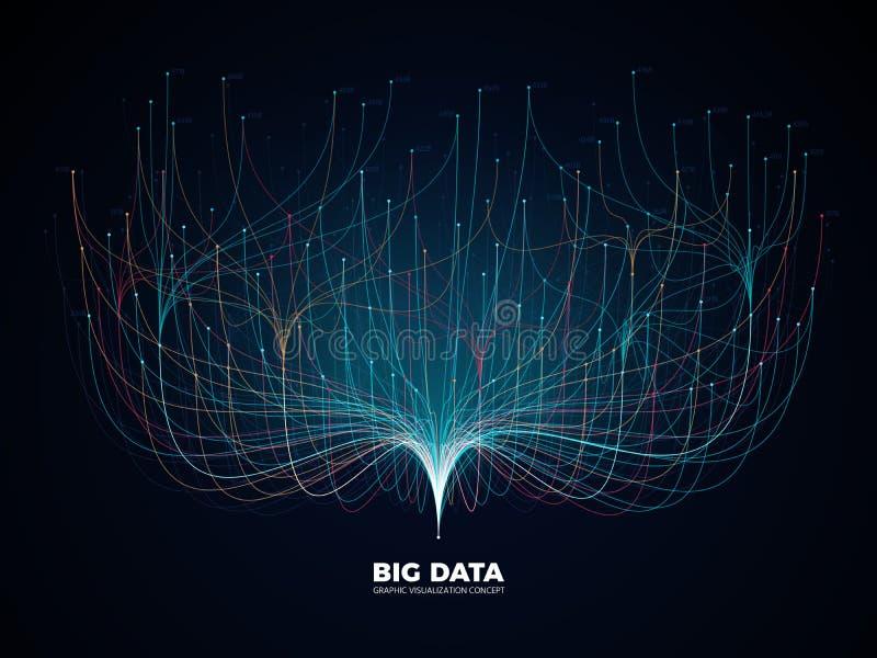 Большая концепция визуализирования сети передачи данных Музыкальная индустрия цифров, предпосылка вектора абстрактной науки иллюстрация штока