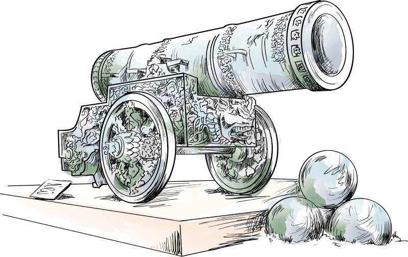 большая пушка kremlin moscow бесплатная иллюстрация