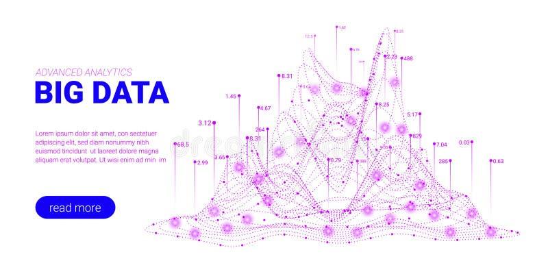 Большое визуализирование анализа данных Страница посадки бесплатная иллюстрация