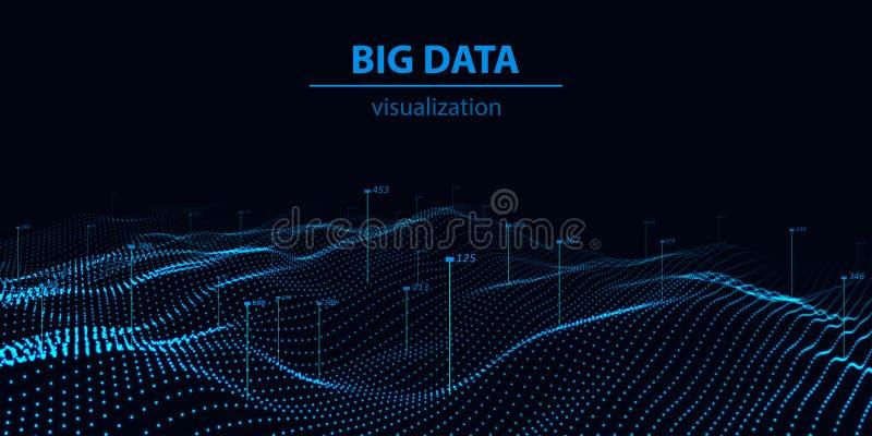 Большое визуализирование 3D данных Волна технологии Представление аналитика Предпосылка цифров иллюстрация вектора