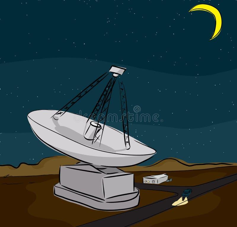 Большой телескоп Рейдио иллюстрация штока
