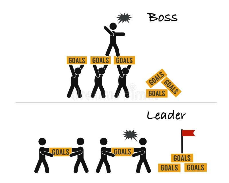 Босс против diffrences руководителя в руководстве иллюстрация вектора