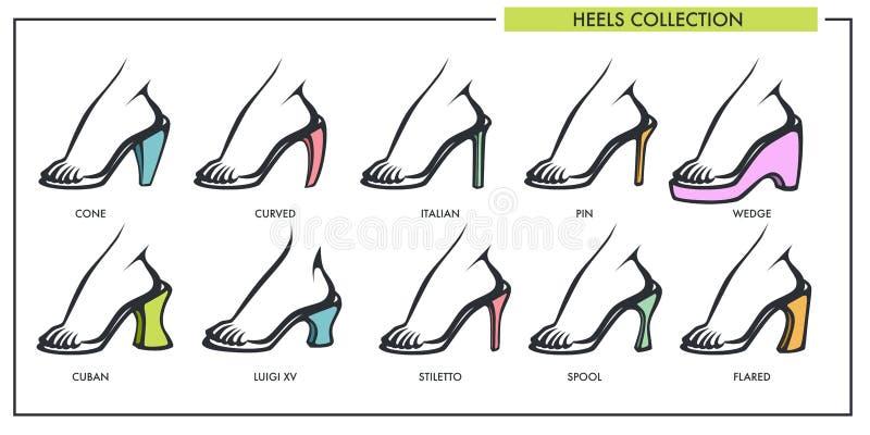 Ботинок женщины кренит тип линию изолированную вектором женскую обуви собрания моделей значки иллюстрация вектора