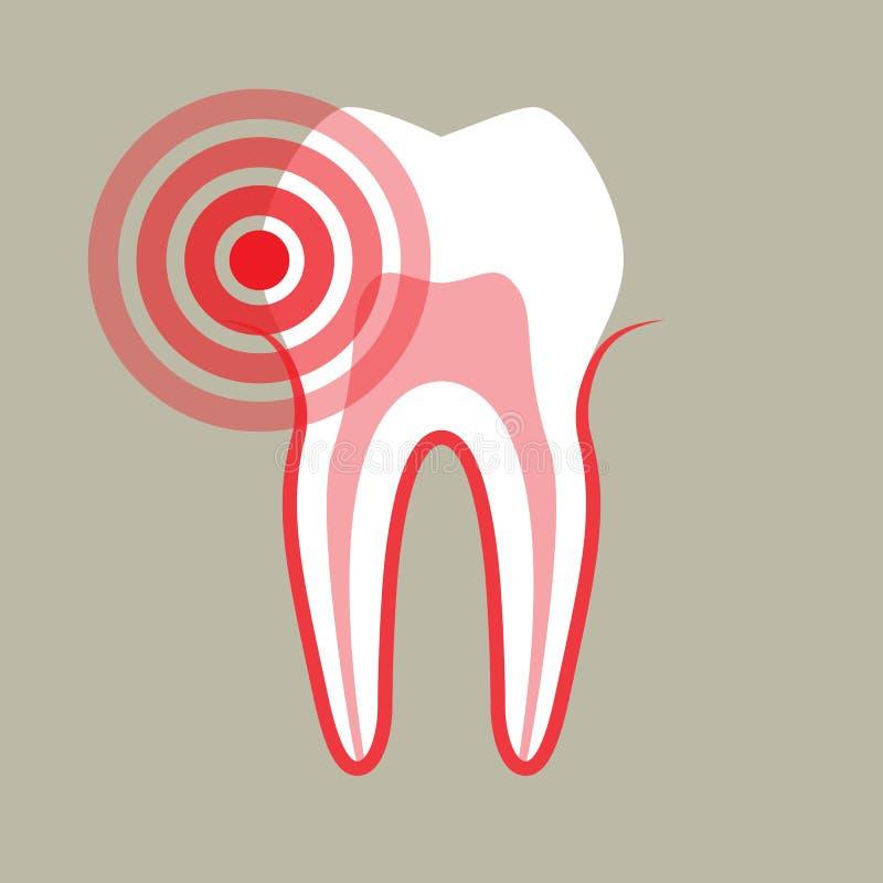 Больной зуб бесплатная иллюстрация