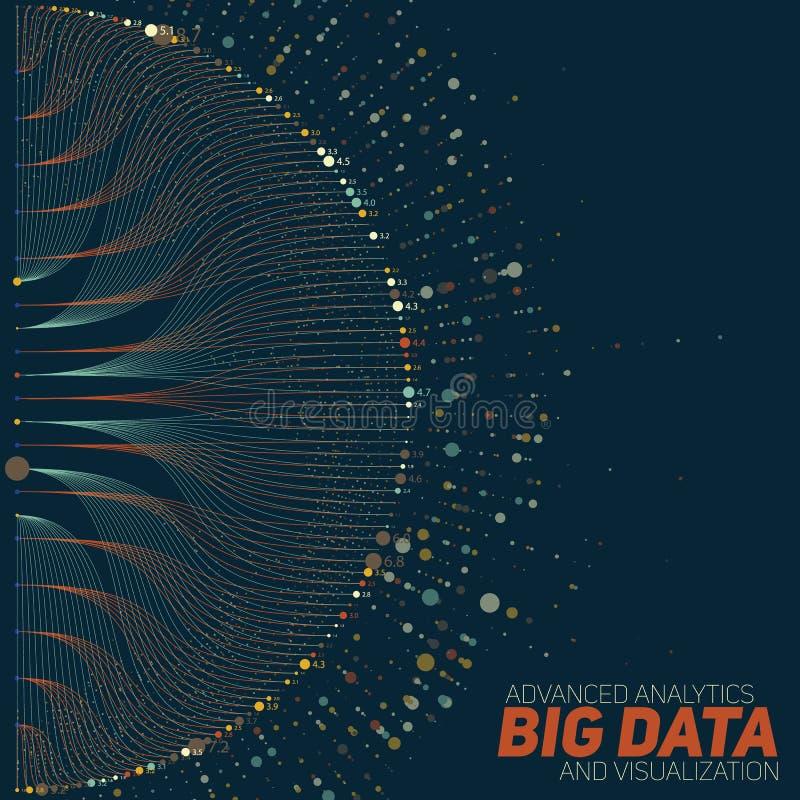 Большое визуализирование данных Футуристическое infographic Дизайн информации астетический Визуальная сложность данных иллюстрация штока