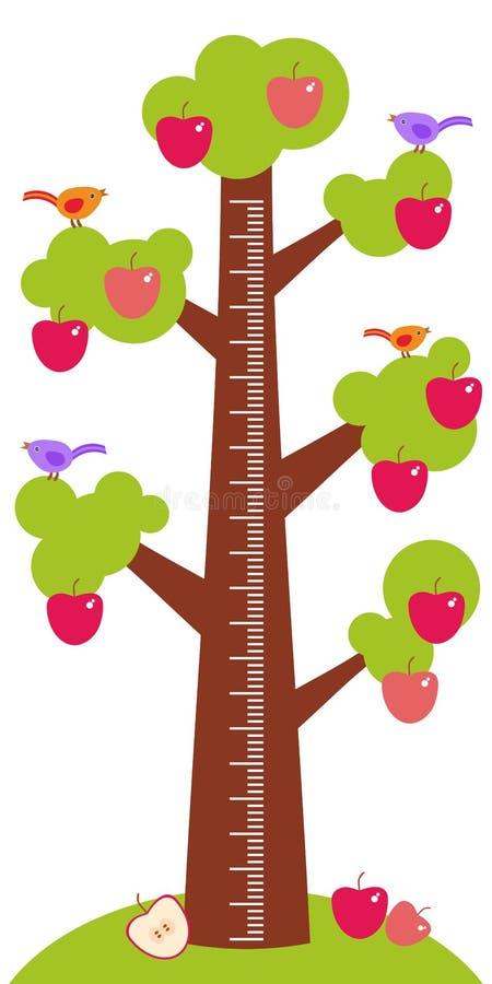 Большое дерево с зеленым цветом выходит птицы и красные яблоки на белом метре высоты детей предпосылки огораживают стикер, измере иллюстрация штока