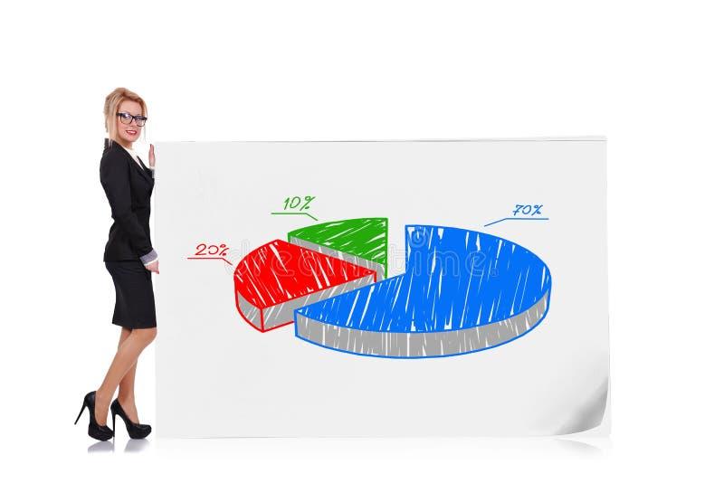 Большой плакат с диаграммой иллюстрация вектора