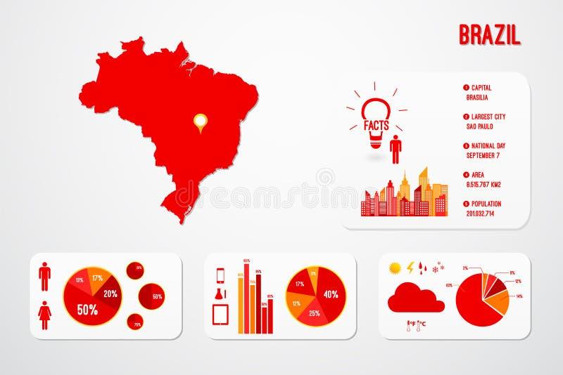 Бразилия Infographics иллюстрация вектора