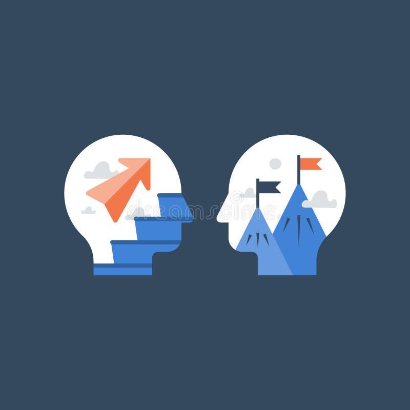 Быстрая личная мотивировка роста, интенсивная тренировка, быстрый учить, положительный склад ума, потенциальное развитие, следующ иллюстрация вектора