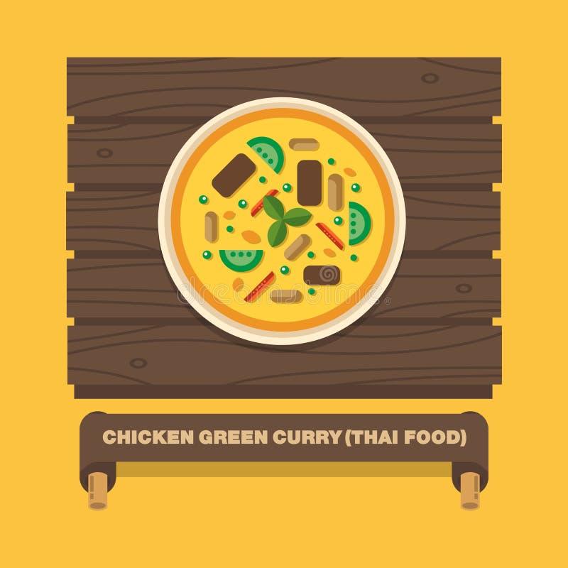Блюда Таиланда национальные, карри цыпленка зеленое - Vector плоский дизайн иллюстрация штока