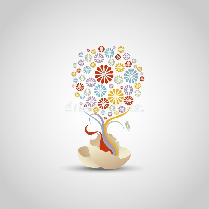 вал жизни цветка принципиальной схемы иллюстрация вектора