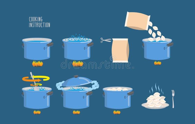 Варя инструкции Infographics варить вареники вектор бесплатная иллюстрация