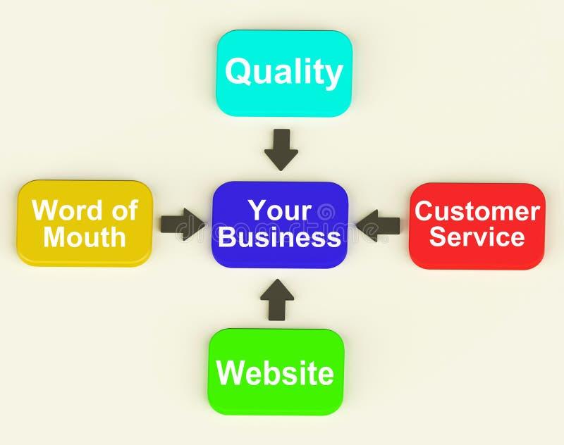 Ваши рост и репутация Дела Диаграммы Показывать Компании иллюстрация вектора