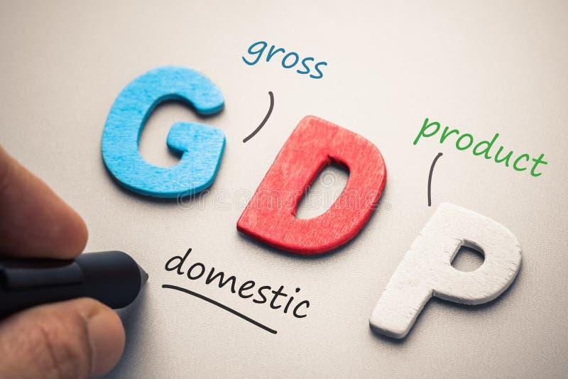 ВВП стоковые фото