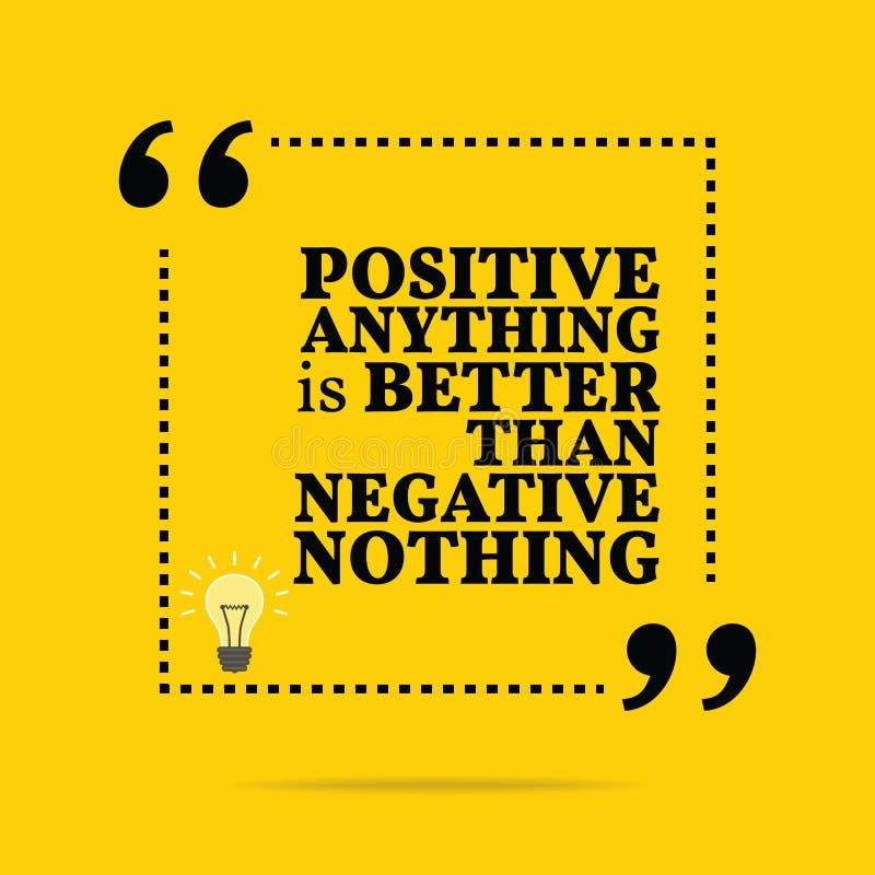Вдохновляющая мотивационная цитата Позитв что-нибудь лучший th бесплатная иллюстрация
