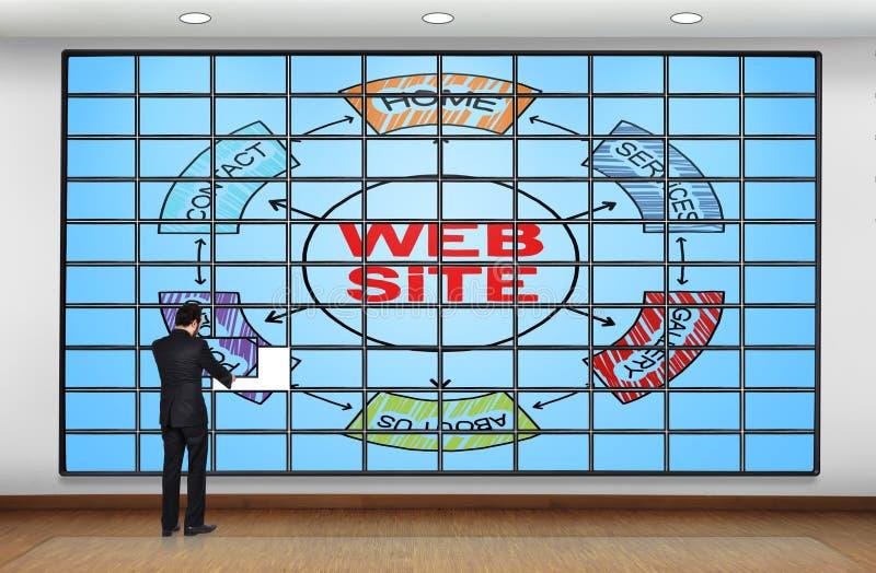 Вебсайт схемы бесплатная иллюстрация