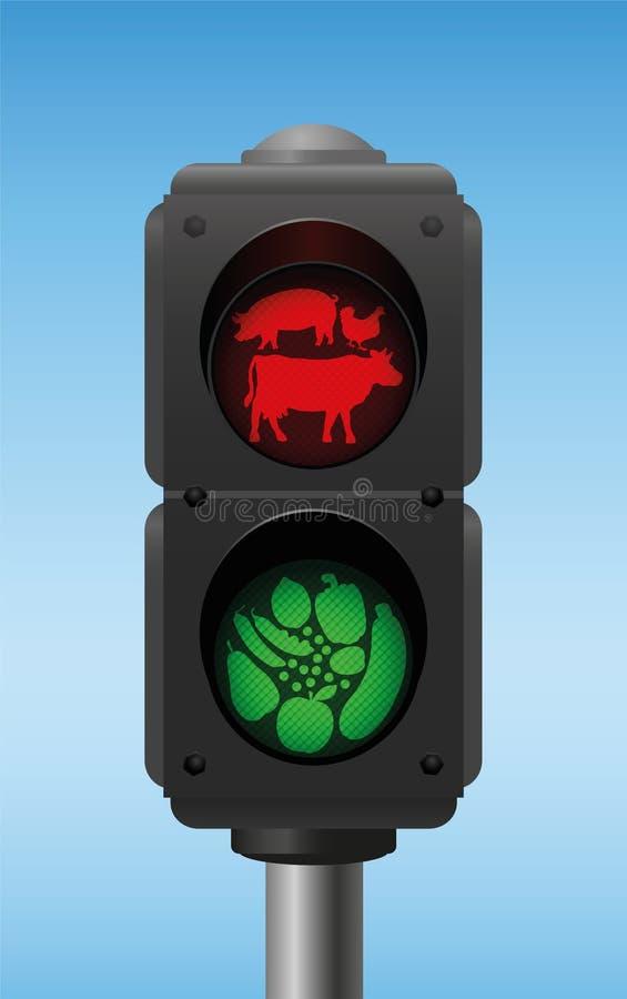 Вегетарианец отсутствие светофора овощей мяса бесплатная иллюстрация