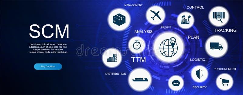 Векторный баннер SCM Управление цепочкой поставок иллюстрация вектора
