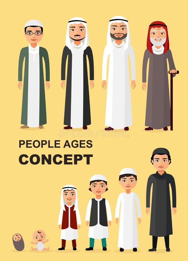 Вектор - вся возрастная группа арабской семьи человека Человек поколений Этапы людей развития - младенчество, детство, молодость, иллюстрация штока